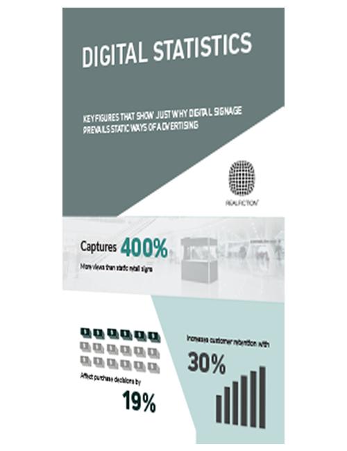 Infographic - digital signage