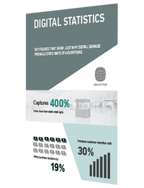 Infographic - digital signage